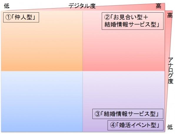 hamamatsu_konkatsu201609