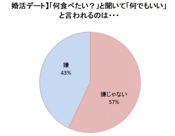 konkatsu_kolum2016105