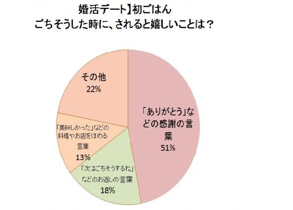 konkatsu_kolum2016106