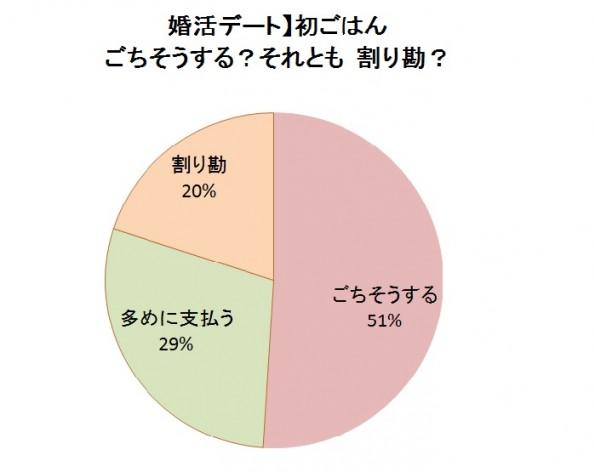 konkatsu_kolum2016107