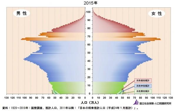 senior_konkatsu_marriage_japanpopulation2015